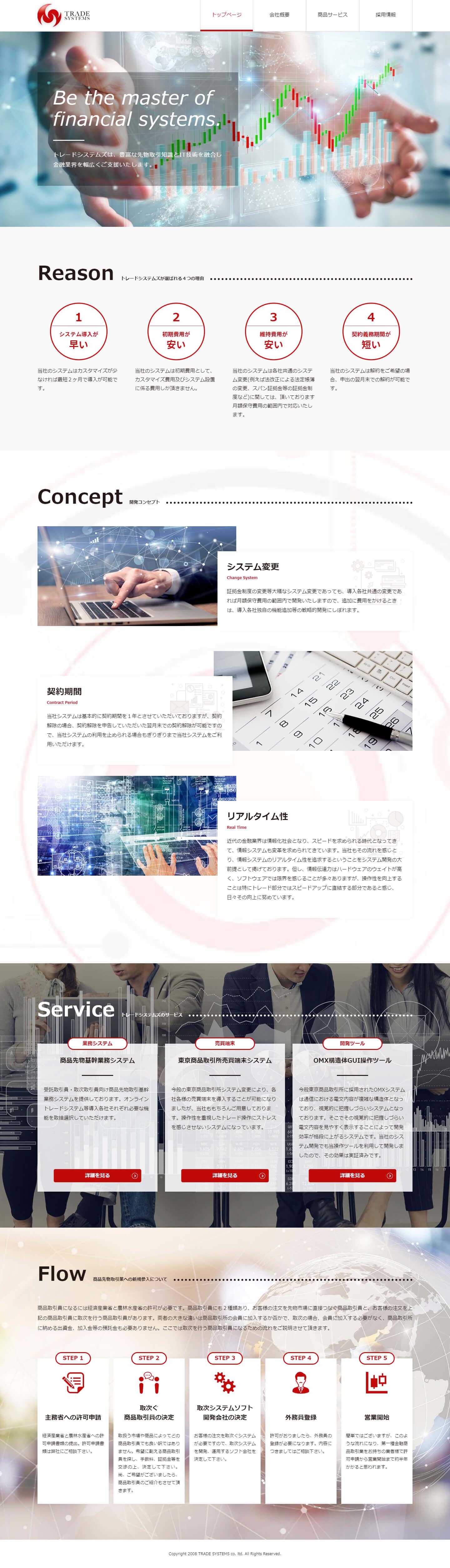 トレードシステムズ株式会社 コーポレートサイト